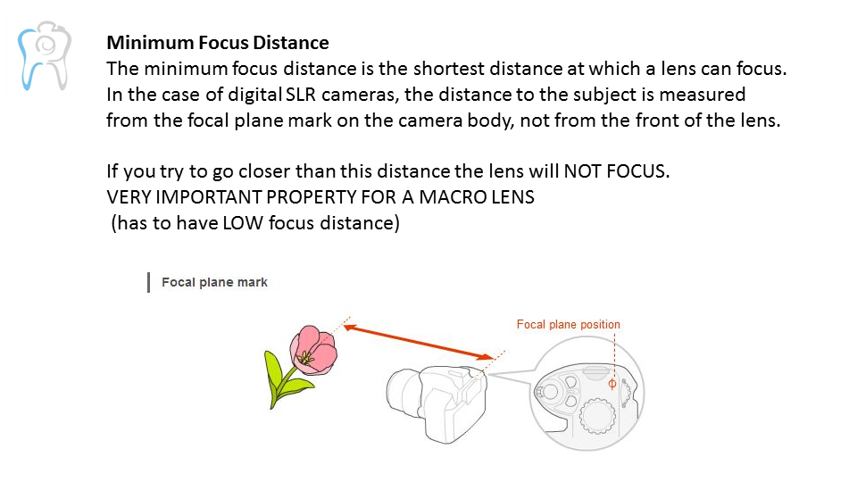 Understanding minimum working distance of a lens in photography